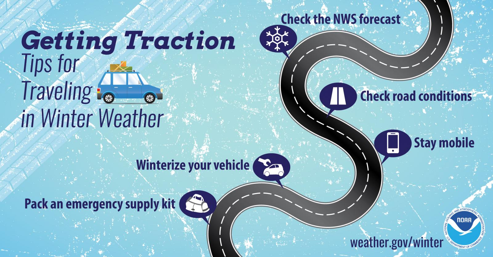 Winter Travel Reminders